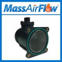 Nissan Sentra SE-R SPEC-V (2002-2003) MAF Sensor