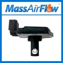 Nissan Frontier 1998-2004 MAF Sensor
